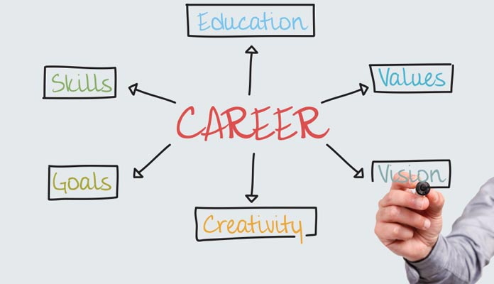 Importance of Career Counseling for Students