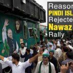 Reasons-Why-Pindi-Islamabad-Rejected-Nawaz-Sharif-Rally