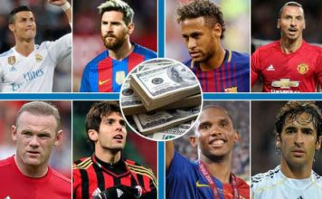Top 10 Footballers of 2017 Rolling In Money