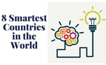 Smartest Countries in the World