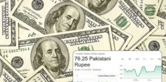US Dollar to Pakistani Rupee