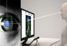 Eye Tracking Gaming Technology